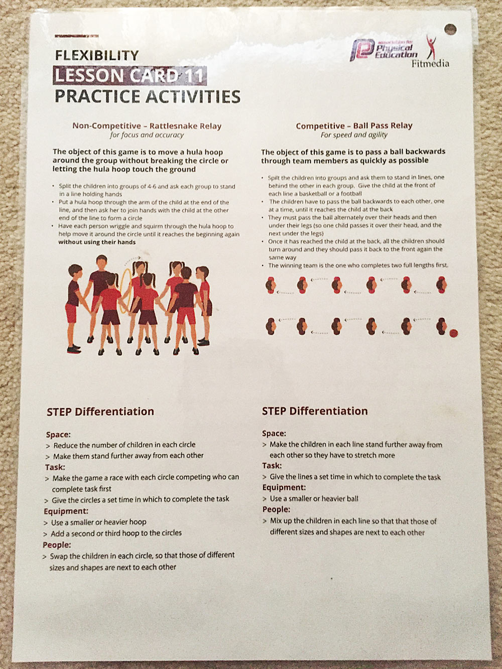 Fitmedia Lesson Cards Basic Skills In Relay For The First Time Or Consolidating Previously Learned They Can Also Be Used With Older Children To Reinforce Their Existing Learning